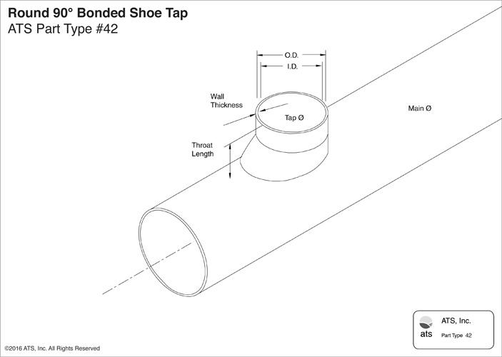 tap shoe diagram